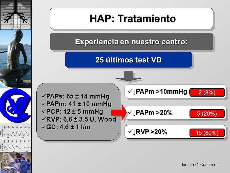 Tamara G. Camarero HAP: Tratamiento HAP: Tratamiento Experiencia en nuestro centro: 25 últimos test VD PAPs: 65 ± 14 mmHg PAPs: 65 ± 14 mmHg PAPm: 41