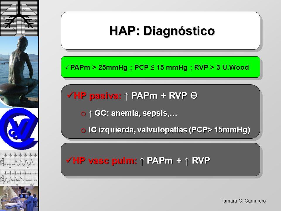 Tamara G. Camarero HAP: Diagnóstico HAP: Diagnóstico PAPm > 25mmHg ; PCP 15 mmHg ; RVP > 3 U.Wood HP vasc pulm: PAPm + RVP HP vasc pulm: PAPm + RVP HP