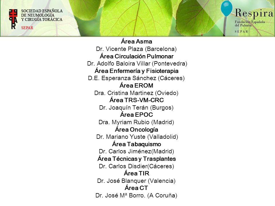 Área Asma Dr. Vicente Plaza (Barcelona) Área Circulación Pulmonar Dr. Adolfo Baloira Villar (Pontevedra) Área Enfermería y Fisioterapia D.E. Esperanza