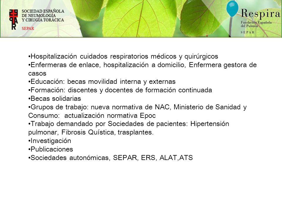 Hospitalización cuidados respiratorios médicos y quirúrgicos Enfermeras de enlace, hospitalización a domicilio, Enfermera gestora de casos Educación: