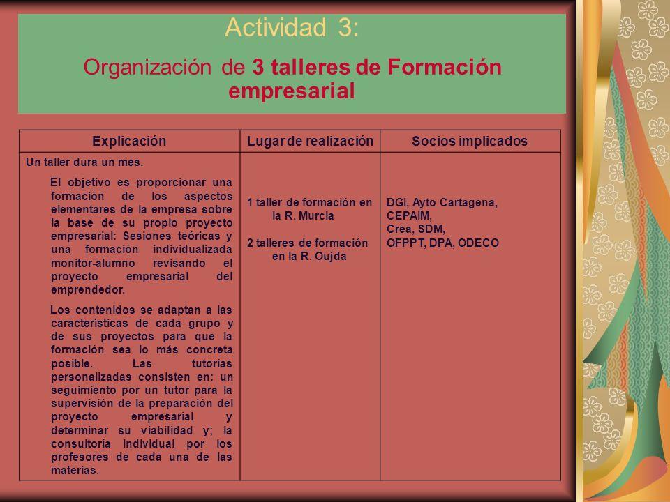 Actividad 3: Organización de 3 talleres de Formación empresarial ExplicaciónLugar de realizaciónSocios implicados Un taller dura un mes.