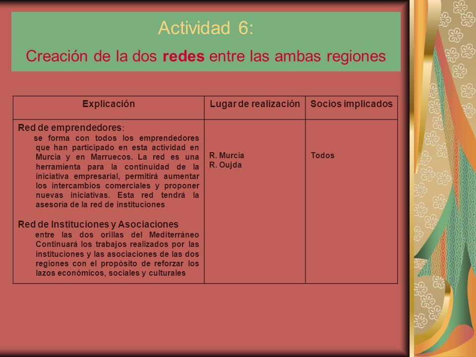 Actividad 6: Creación de la dos redes entre las ambas regiones ExplicaciónLugar de realizaciónSocios implicados Red de emprendedores : se forma con todos los emprendedores que han participado en esta actividad en Murcia y en Marruecos.
