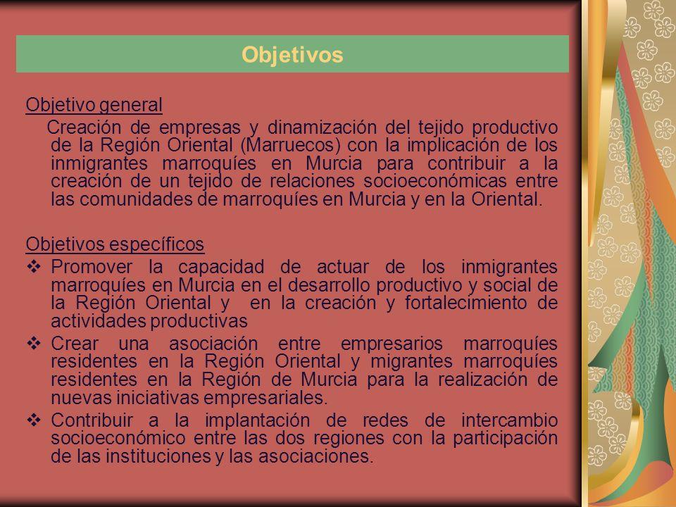 Objetivos Objetivo general Creación de empresas y dinamización del tejido productivo de la Región Oriental (Marruecos) con la implicación de los inmigrantes marroquíes en Murcia para contribuir a la creación de un tejido de relaciones socioeconómicas entre las comunidades de marroquíes en Murcia y en la Oriental.