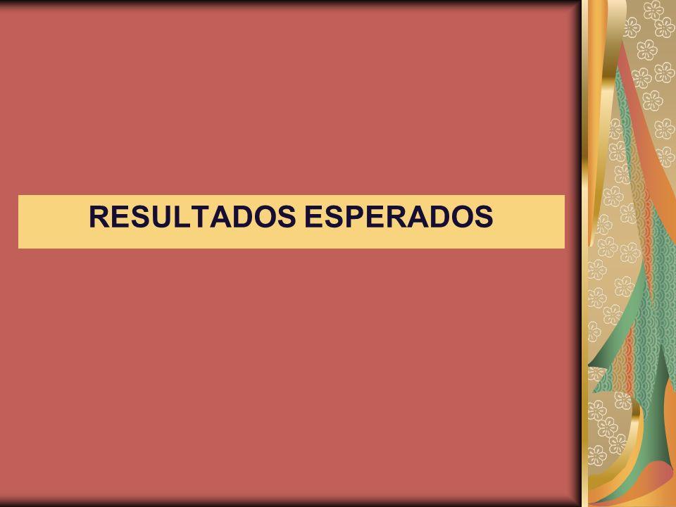 RESULTADOS ESPERADOS