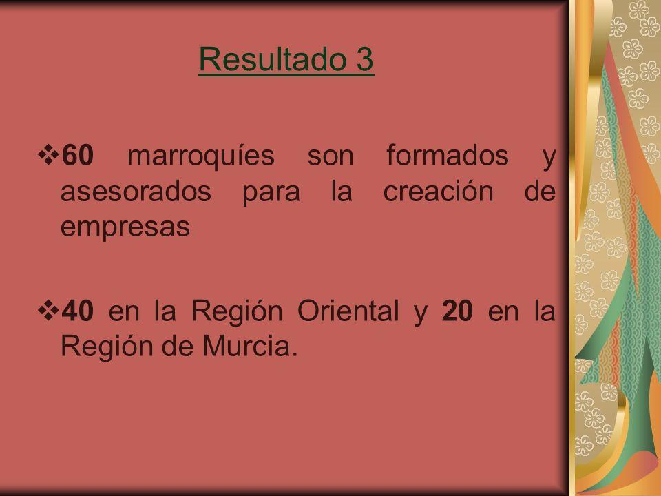 Resultado 3 60 marroquíes son formados y asesorados para la creación de empresas 40 en la Región Oriental y 20 en la Región de Murcia.