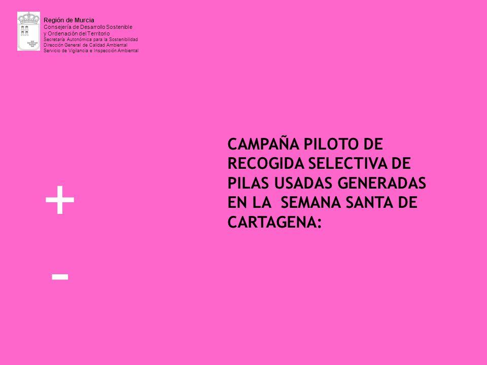 CAMPAÑA PILOTO DE RECOGIDA SELECTIVA DE PILAS USADAS GENERADAS EN LA SEMANA SANTA DE CARTAGENA: Región de Murcia Consejería de Desarrollo Sostenible y
