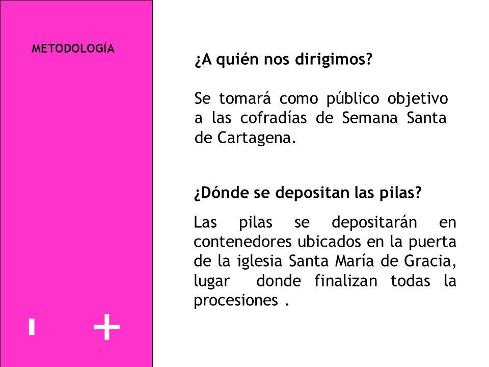 METODOLOGÍA ¿A quién nos dirigimos? Se tomará como público objetivo a las cofradías de Semana Santa de Cartagena. ¿Dónde se depositan las pilas? Las p