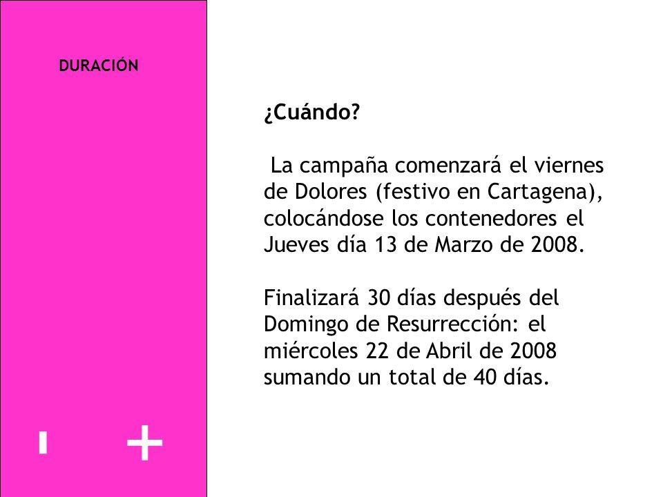 DURACIÓN ¿Cuándo? La campaña comenzará el viernes de Dolores (festivo en Cartagena), colocándose los contenedores el Jueves día 13 de Marzo de 2008. F