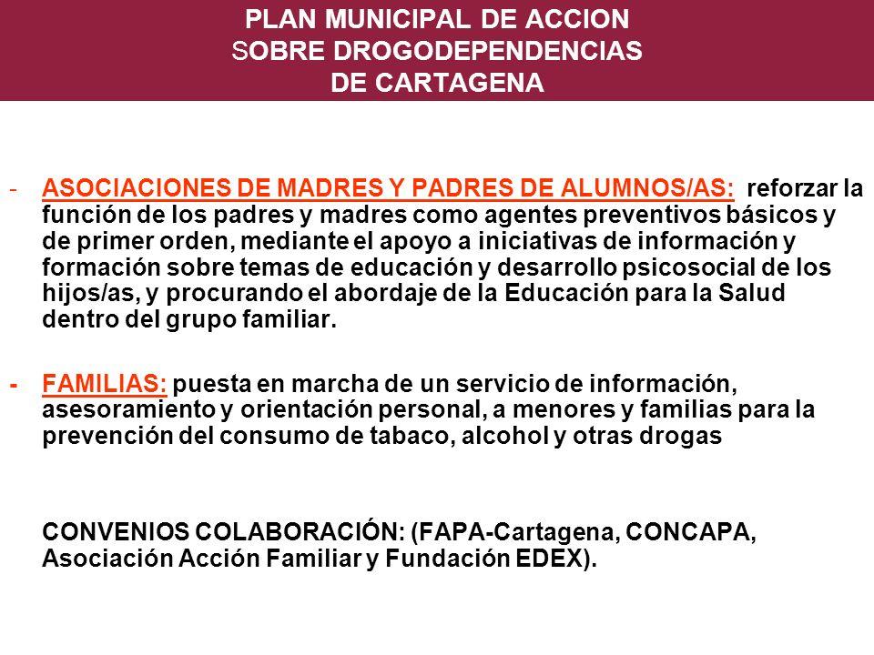PLAN MUNICIPAL DE ACCION SOBRE DROGODEPENDENCIAS DE CARTAGENA -ASOCIACIONES DE MADRES Y PADRES DE ALUMNOS/AS: reforzar la función de los padres y madr