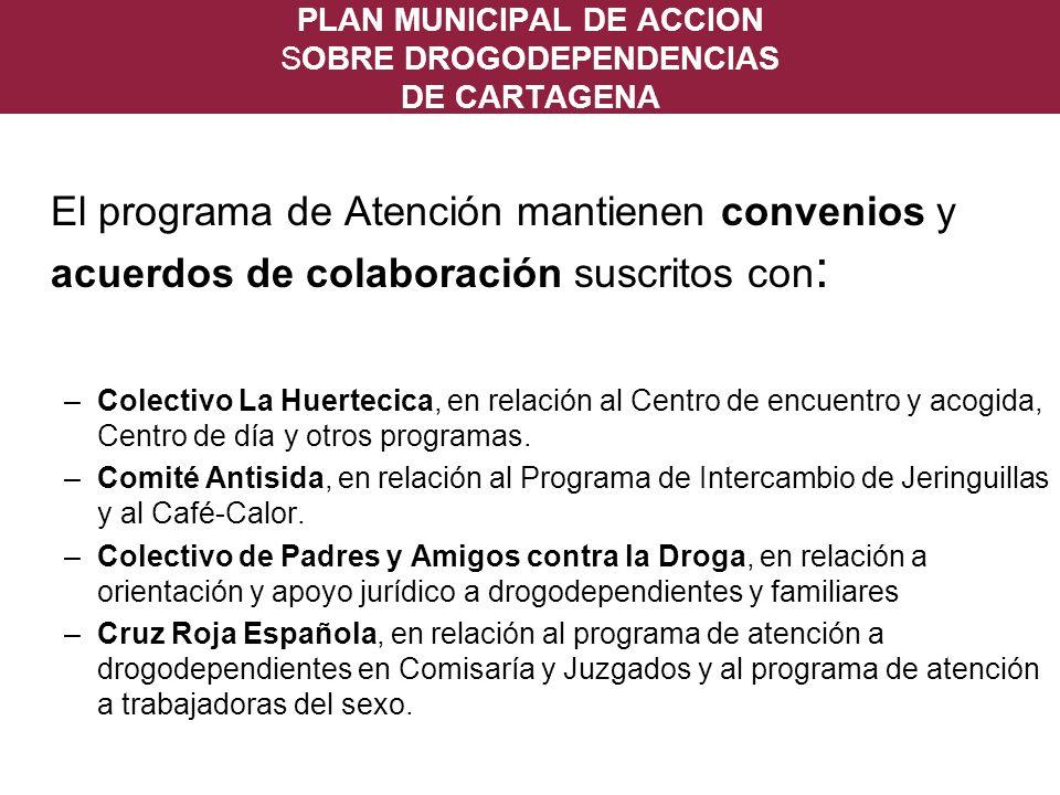 PLAN MUNICIPAL DE ACCION SOBRE DROGODEPENDENCIAS DE CARTAGENA El programa de Atención mantienen convenios y acuerdos de colaboración suscritos con : –