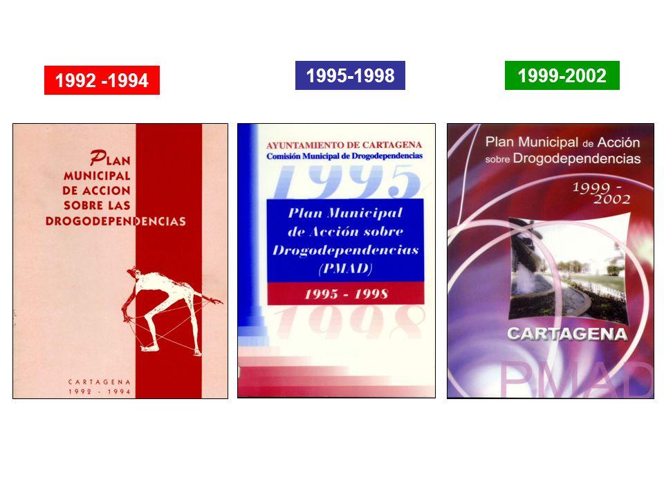 1992 -1994 1995-19981999-2002
