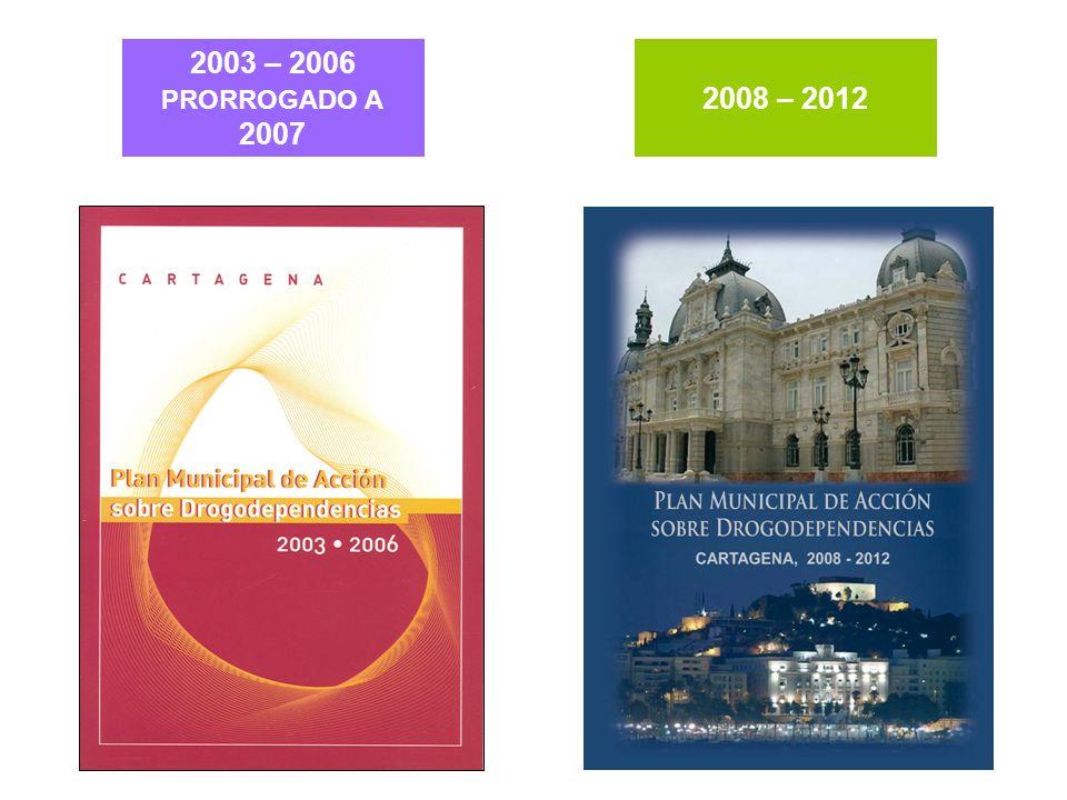 2003 – 2006 PRORROGADO A 2007 2008 – 2012