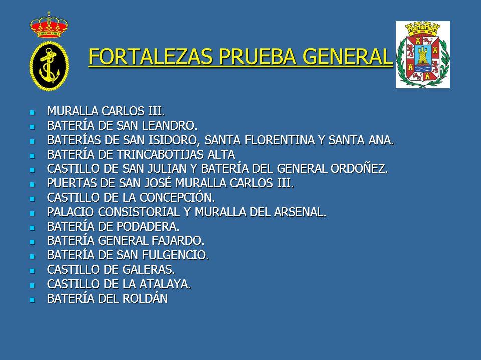 FORTALEZAS PRUEBA GENERAL MURALLA CARLOS III. MURALLA CARLOS III. BATERÍA DE SAN LEANDRO. BATERÍA DE SAN LEANDRO. BATERÍAS DE SAN ISIDORO, SANTA FLORE