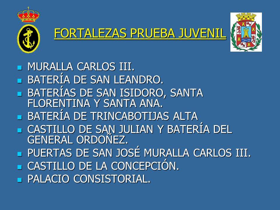 FORTALEZAS PRUEBA JUVENIL MURALLA CARLOS III. MURALLA CARLOS III. BATERÍA DE SAN LEANDRO. BATERÍA DE SAN LEANDRO. BATERÍAS DE SAN ISIDORO, SANTA FLORE