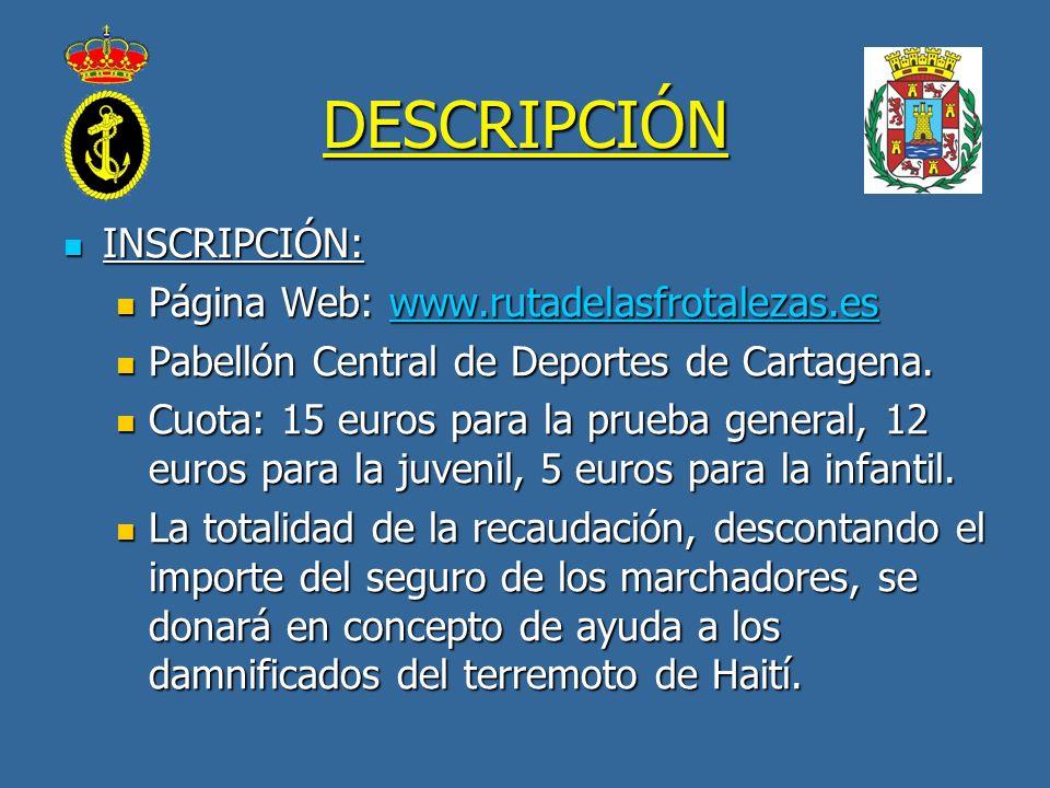 DESCRIPCIÓN INSCRIPCIÓN: INSCRIPCIÓN: Página Web: www.rutadelasfrotalezas.es Página Web: www.rutadelasfrotalezas.eswww.rutadelasfrotalezas.es Pabellón