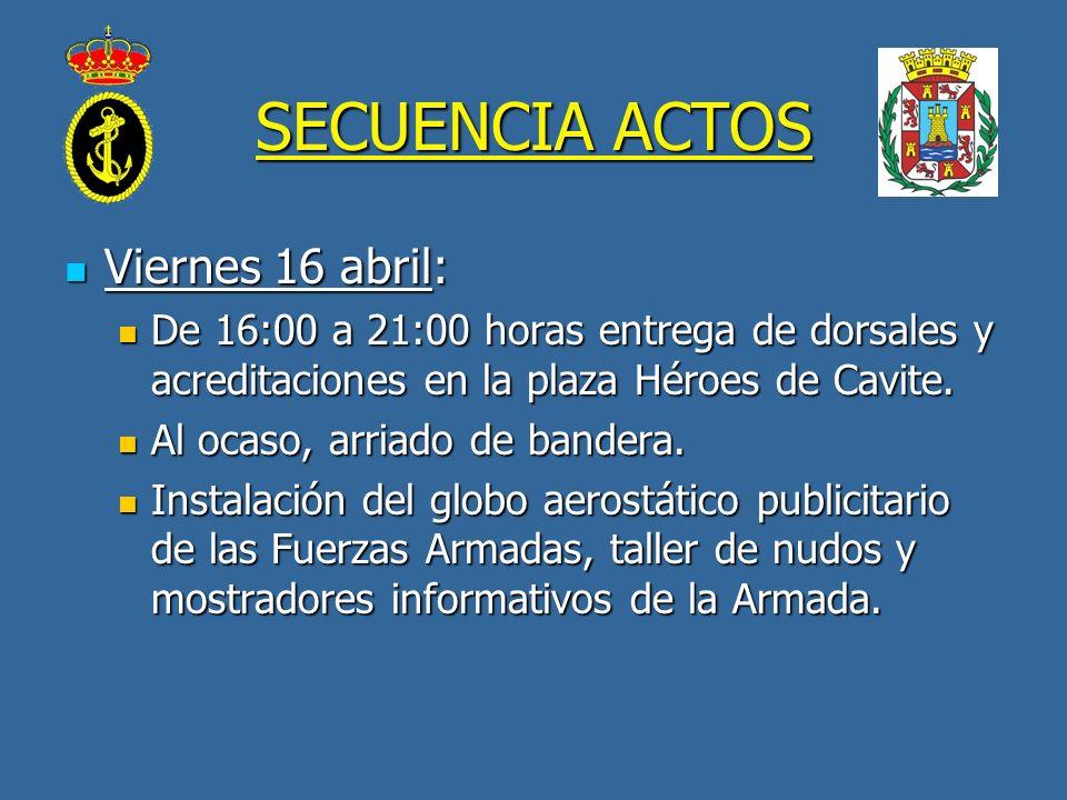 SECUENCIA ACTOS Viernes 16 abril: Viernes 16 abril: De 16:00 a 21:00 horas entrega de dorsales y acreditaciones en la plaza Héroes de Cavite. De 16:00