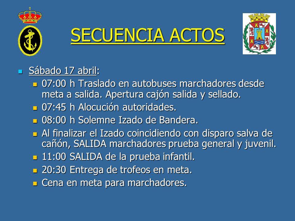 SECUENCIA ACTOS Sábado 17 abril: Sábado 17 abril: 07:00 h Traslado en autobuses marchadores desde meta a salida. Apertura cajón salida y sellado. 07:0