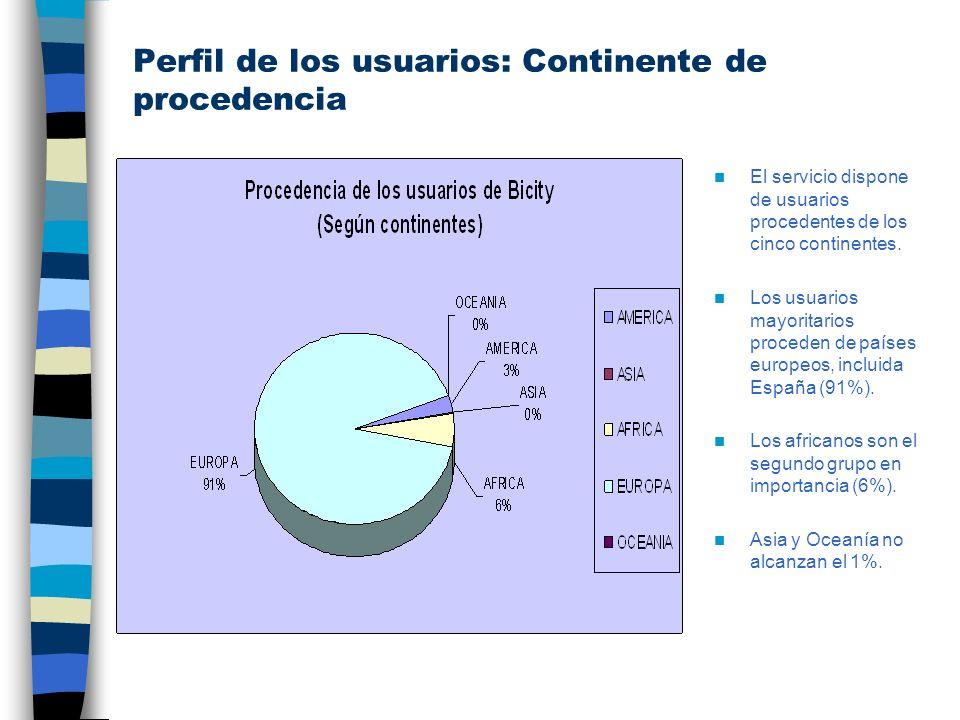 Perfil de los usuarios: Continente de procedencia El servicio dispone de usuarios procedentes de los cinco continentes.