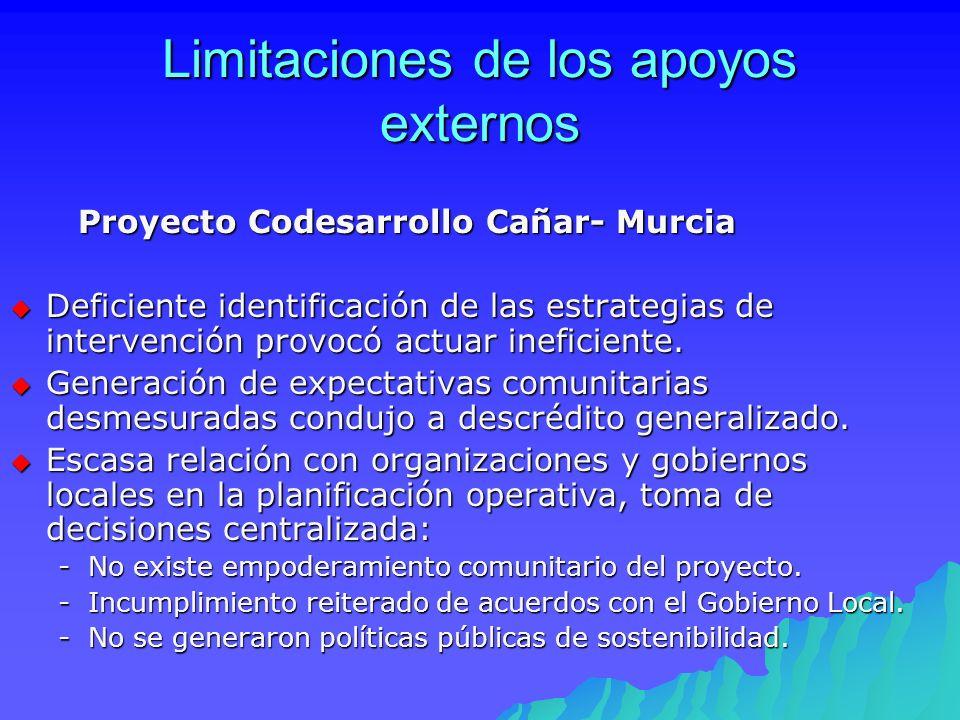 Limitaciones de los apoyos externos Proyecto Codesarrollo Cañar- Murcia Proyecto Codesarrollo Cañar- Murcia Deficiente identificación de las estrategi