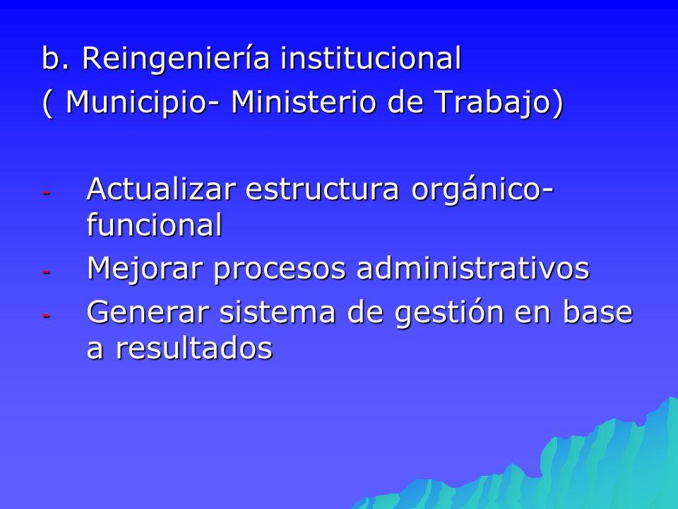 b. Reingeniería institucional ( Municipio- Ministerio de Trabajo) - Actualizar estructura orgánico- funcional - Mejorar procesos administrativos - Gen