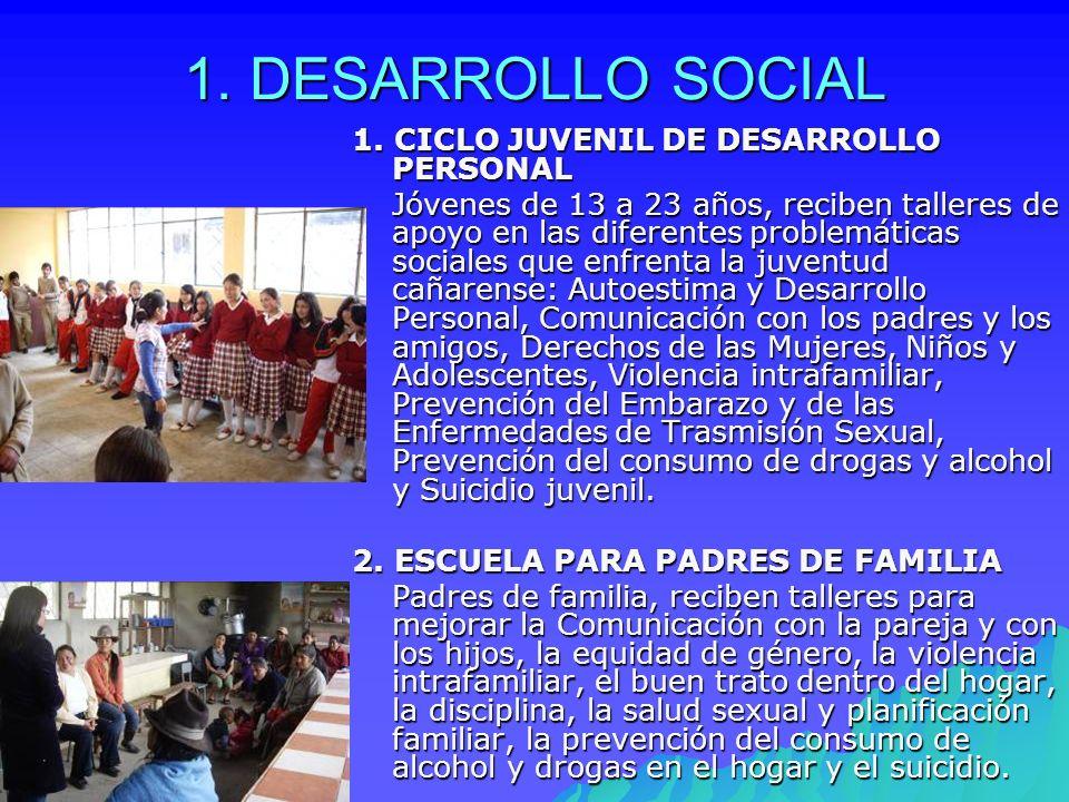 1. DESARROLLO SOCIAL 1. CICLO JUVENIL DE DESARROLLO PERSONAL Jóvenes de 13 a 23 años, reciben talleres de apoyo en las diferentes problemáticas social