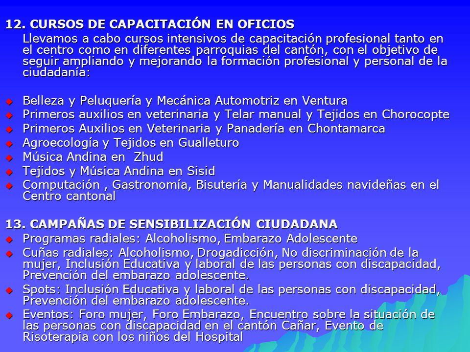 12. CURSOS DE CAPACITACIÓN EN OFICIOS Llevamos a cabo cursos intensivos de capacitación profesional tanto en el centro como en diferentes parroquias d