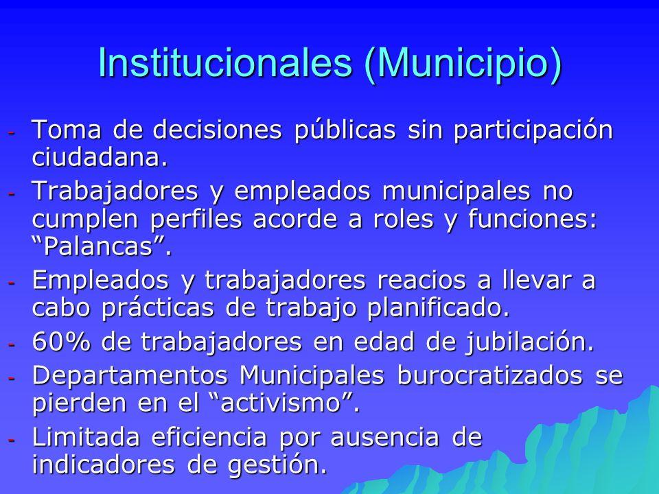 Institucionales (Municipio) - Toma de decisiones públicas sin participación ciudadana. - Trabajadores y empleados municipales no cumplen perfiles acor