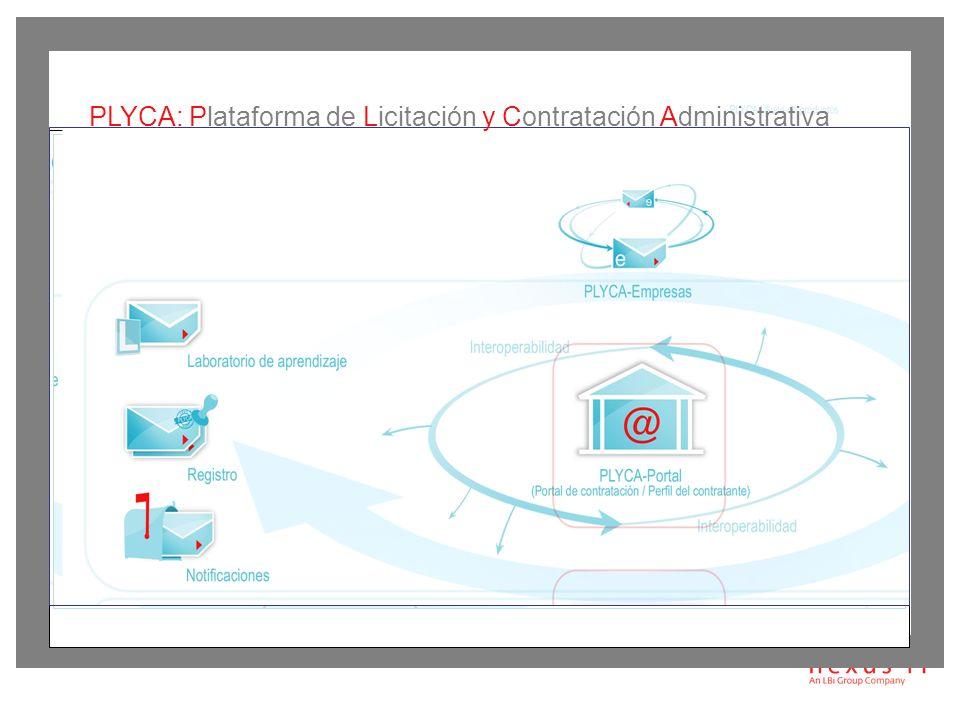 Una herramienta flexible para que la Administración, que incorpora el paquete normativo con la LCSP, circuitos documentales y perfiles de tramitación estándar, cubriendo desde el primer momento la legislación vigente.