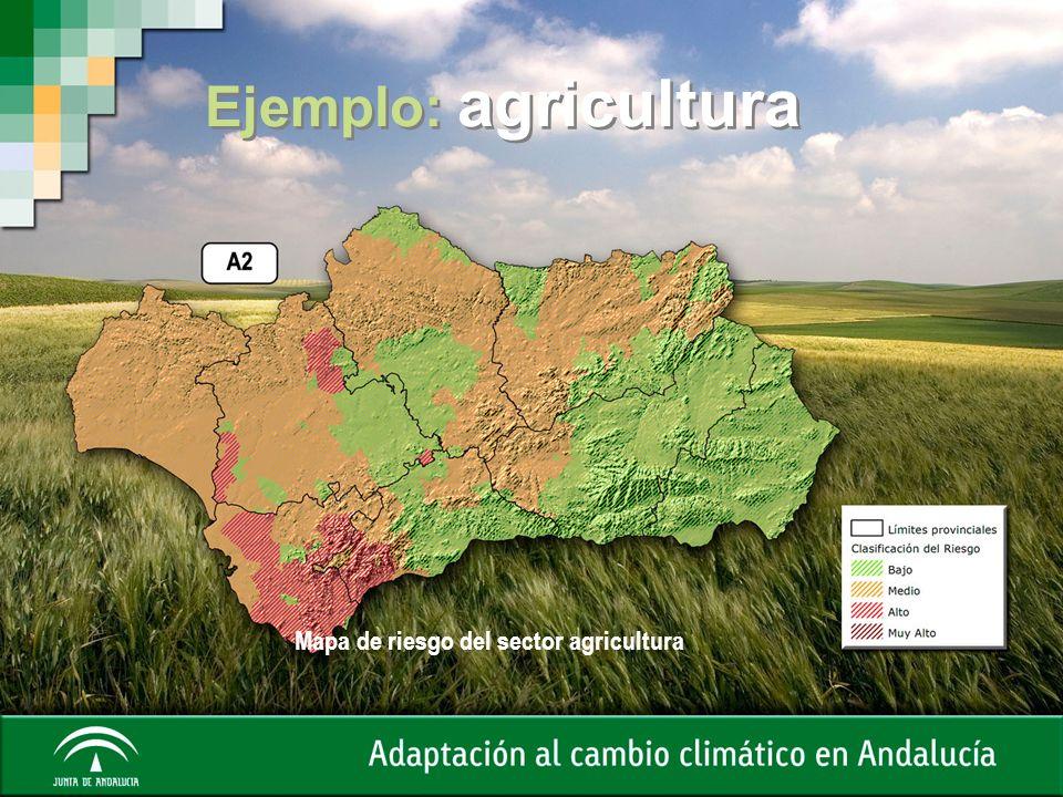 Ejemplo: agricultura Mapa de riesgo del sector agricultura
