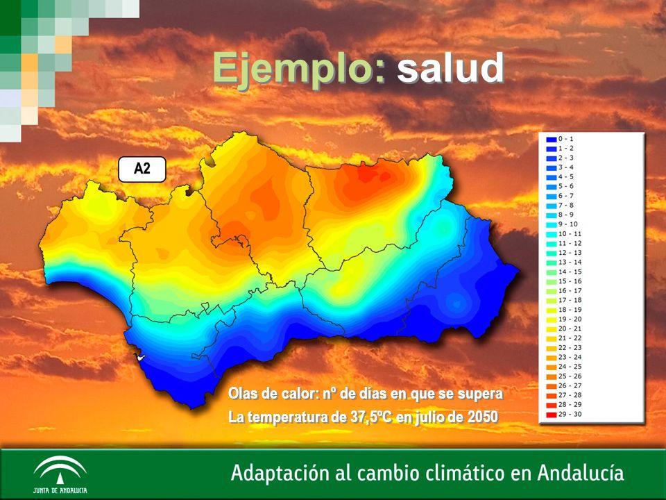 Ejemplo: salud Olas de calor: nº de días en que se supera La temperatura de 37,5ºC en julio de 2050 Olas de calor: nº de días en que se supera La temp
