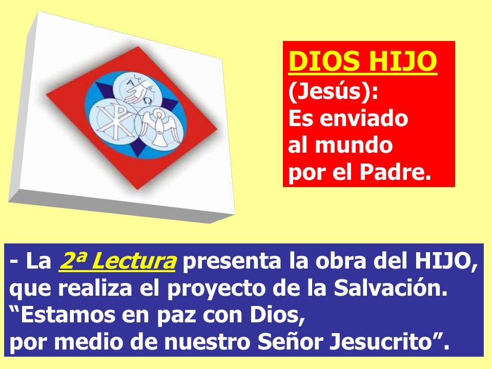 DIOS HIJO (Jesús): Es enviado al mundo por el Padre.