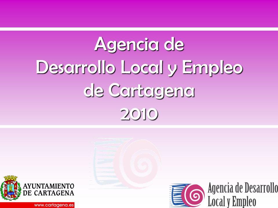 Programas del SEF Formación profesional para el empleo Objetivo: Mejora de la inserción, reinserción o recualificación de los trabajadores desempleados del Municipio de Cartagena.