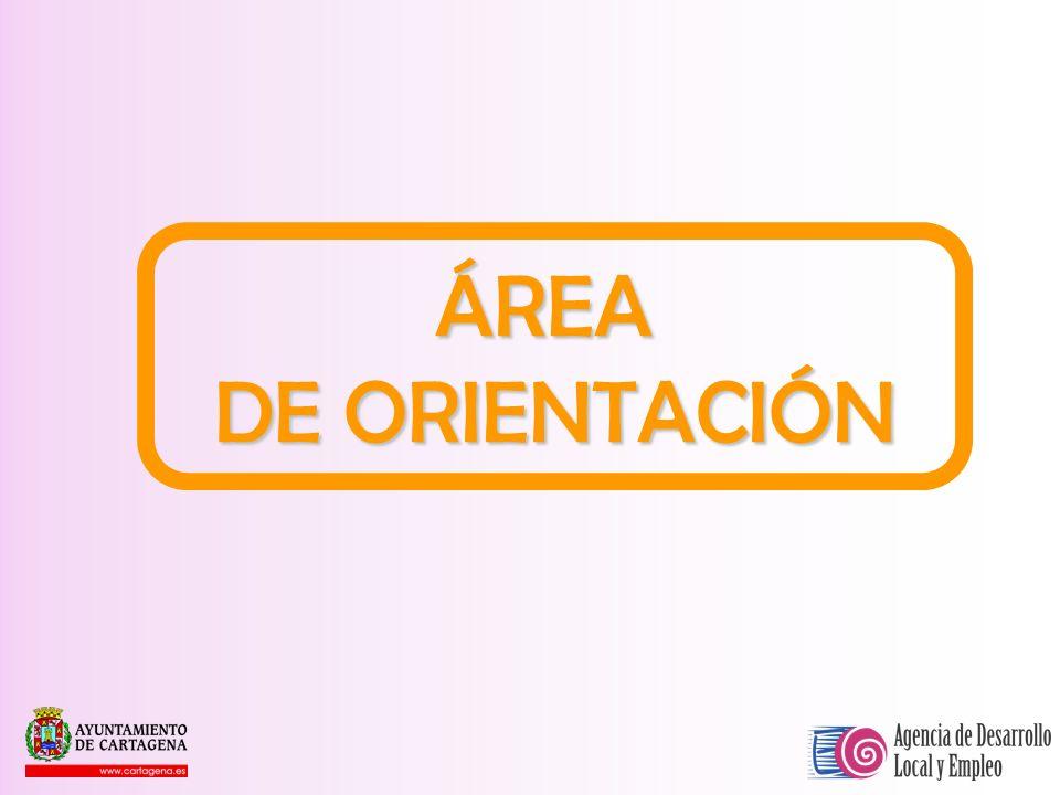 ÁREA DE ORIENTACIÓN
