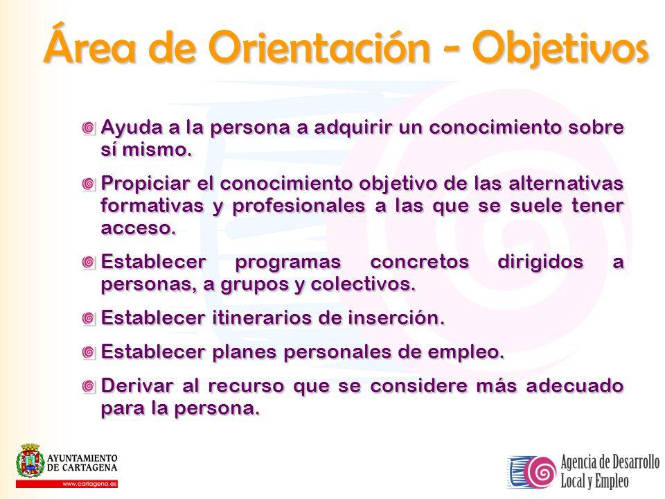 Área de Orientación - Objetivos Ayuda a la persona a adquirir un conocimiento sobre sí mismo. Propiciar el conocimiento objetivo de las alternativas f