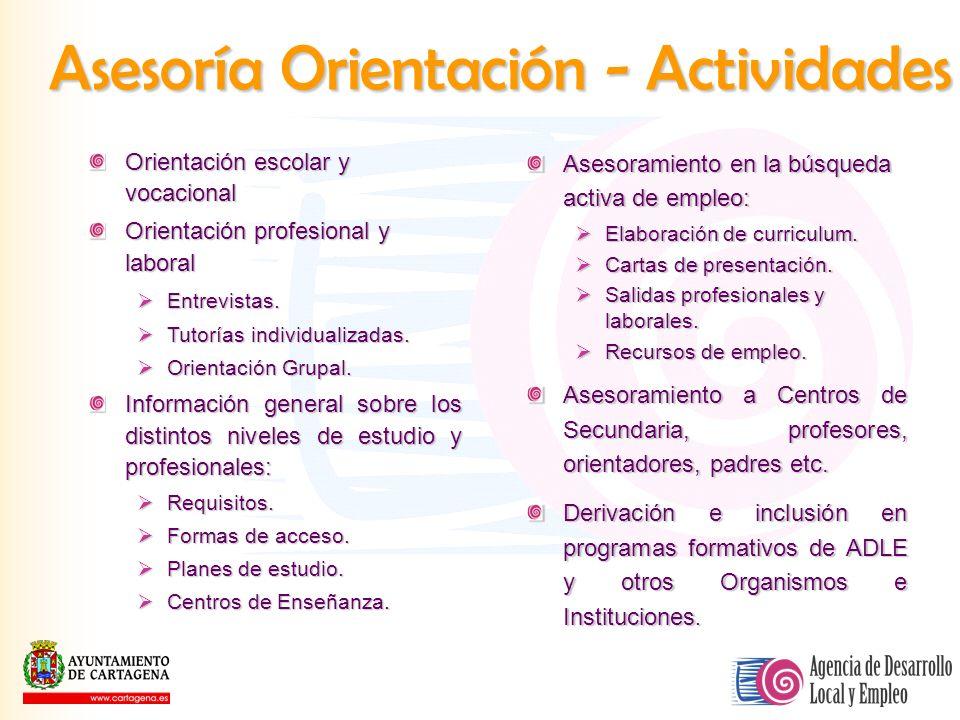 Asesoría Orientación - Actividades Orientación escolar y vocacional Orientación profesional y laboral Entrevistas. Entrevistas. Tutorías individualiza
