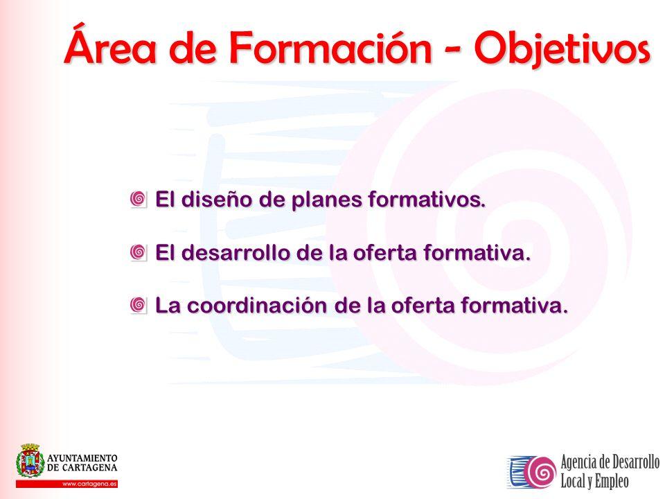 Área de Formación - Objetivos El diseño de planes formativos. El desarrollo de la oferta formativa. La coordinación de la oferta formativa.