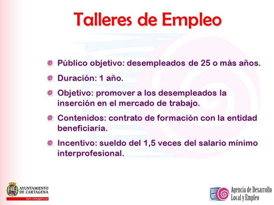 Talleres de Empleo Público objetivo: desempleados de 25 o más años. Duración: 1 año. Objetivo: promover a los desempleados la inserción en el mercado