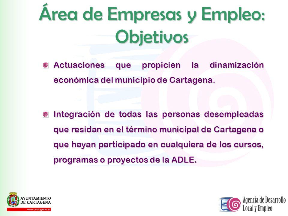 Actuaciones que propicien la dinamización económica del municipio de Cartagena. Integración de todas las personas desempleadas que residan en el térmi