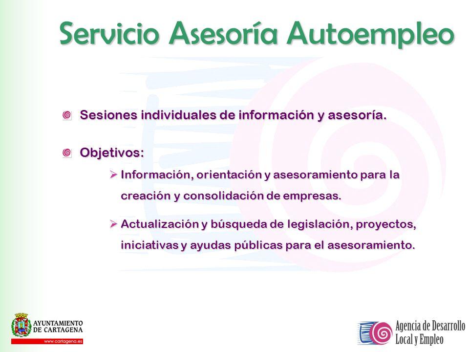 Servicio Asesoría Autoempleo Sesiones individuales de información y asesoría. Objetivos: Información, orientación y asesoramiento para la creación y c