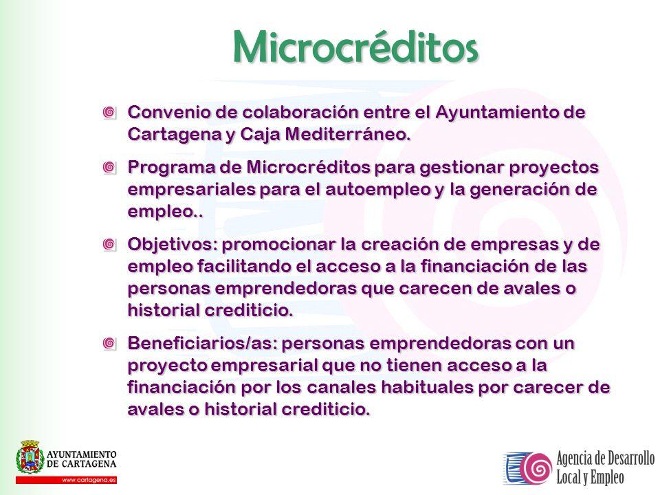 Microcréditos Convenio de colaboración entre el Ayuntamiento de Cartagena y Caja Mediterráneo. Programa de Microcréditos para gestionar proyectos empr