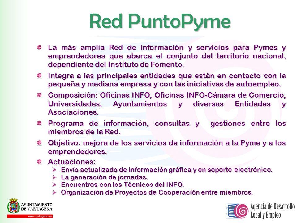 Red PuntoPyme La más amplia Red de información y servicios para Pymes y emprendedores que abarca el conjunto del territorio nacional, dependiente del