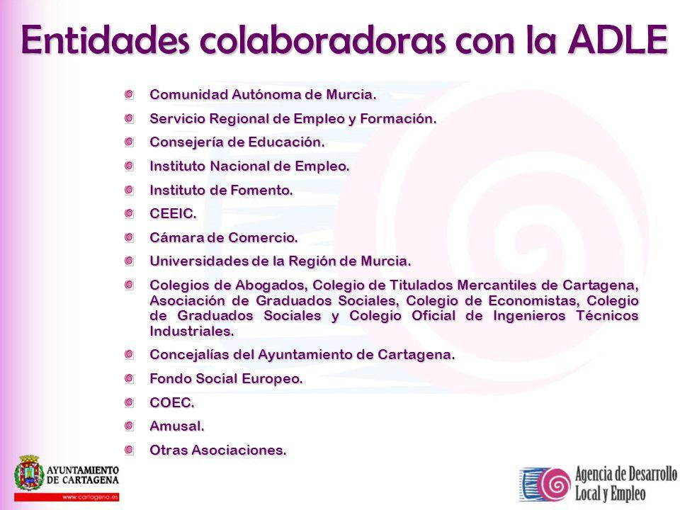 Entidades colaboradoras con la ADLE Comunidad Autónoma de Murcia. Servicio Regional de Empleo y Formación. Consejería de Educación. Instituto Nacional