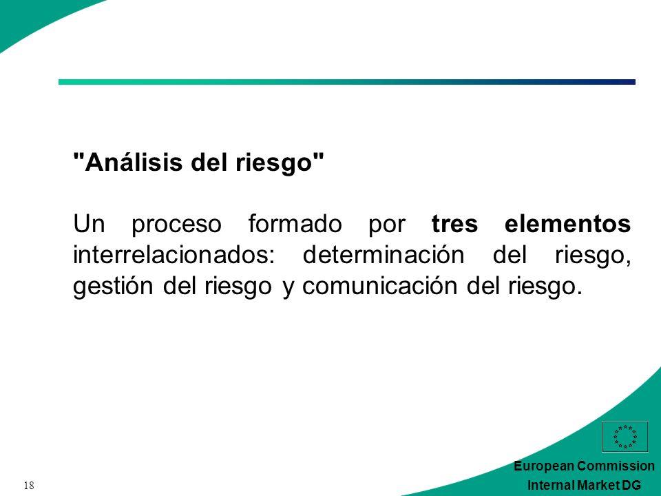 18 European Commission Internal Market DG Análisis del riesgo Un proceso formado por tres elementos interrelacionados: determinación del riesgo, gestión del riesgo y comunicación del riesgo.