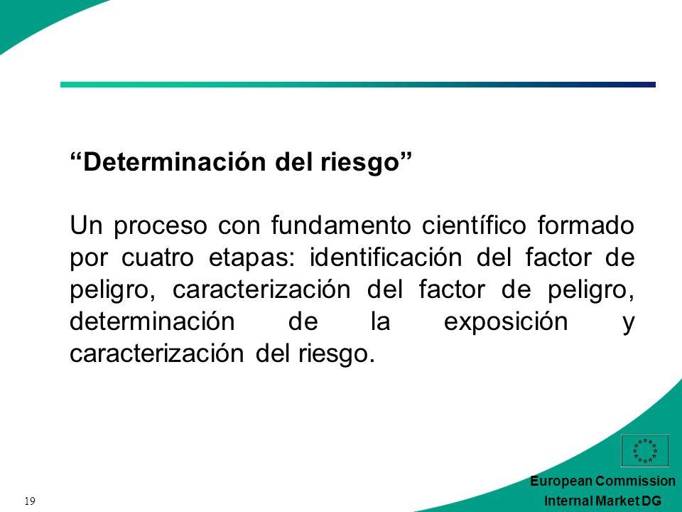 19 European Commission Internal Market DG Determinación del riesgo Un proceso con fundamento científico formado por cuatro etapas: identificación del factor de peligro, caracterización del factor de peligro, determinación de la exposición y caracterización del riesgo.