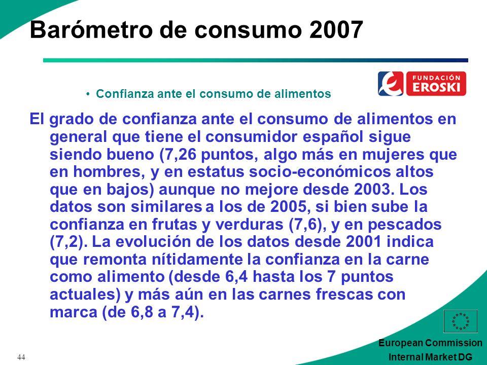 44 European Commission Internal Market DG Barómetro de consumo 2007 Confianza ante el consumo de alimentos El grado de confianza ante el consumo de alimentos en general que tiene el consumidor español sigue siendo bueno (7,26 puntos, algo más en mujeres que en hombres, y en estatus socio-económicos altos que en bajos) aunque no mejore desde 2003.