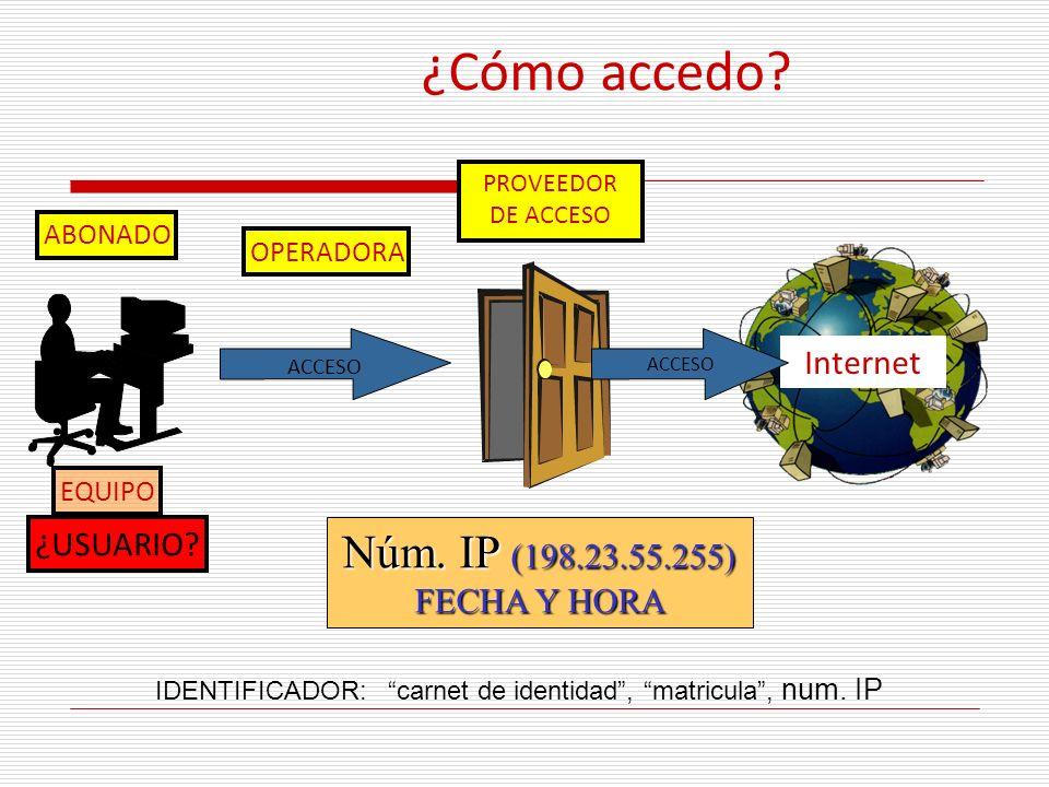 Núm. IP (198.23.55.255) FECHA Y HORA ACCESO OPERADORA ¿USUARIO? EQUIPO ABONADO PROVEEDOR DE ACCESO ¿Cómo accedo? Internet ACCESO IDENTIFICADOR: carnet