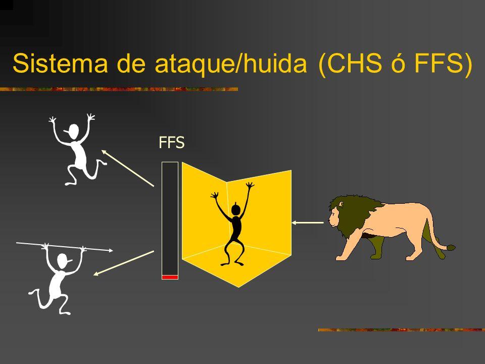 Sistema de Ataque-Huida (CHS o FFS) Señales de Castigo Señales de No-premio Huida/ Ataque Escape Incondicional Agresión defensiva Vinculado a la dimen