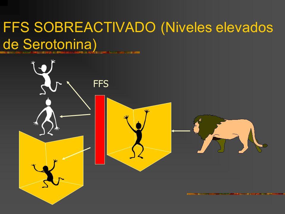 Sistema de ataque/huida (CHS ó FFS) FFS