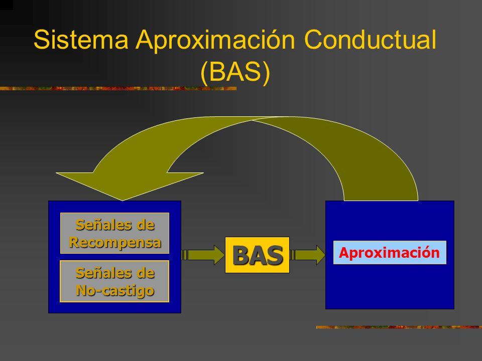 Sistema Aproximación Conductual (BAS) Señales de Recompensa Señales de No-castigo BAS Aproximación
