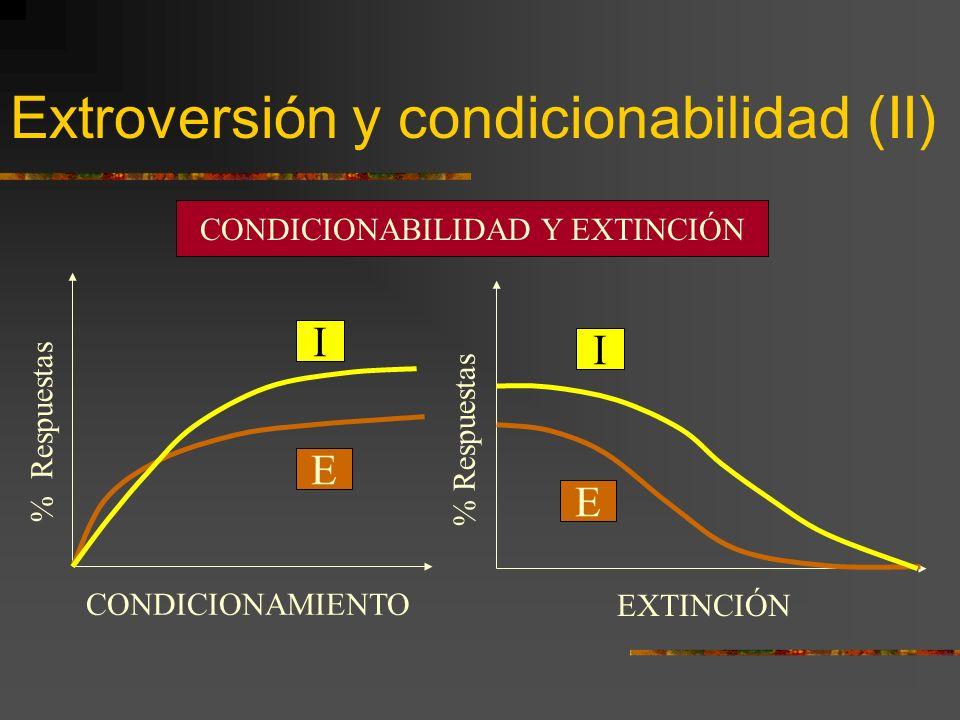 Extroversión y condicionabilidad (I) A I E Respuestas condicionadas NÚMERO DE ENSAYOS Arousal estimular EC EI RC